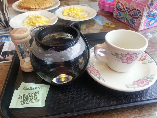 Vízteszt kávéval